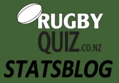 106-Letters All Black XV to play Fiji